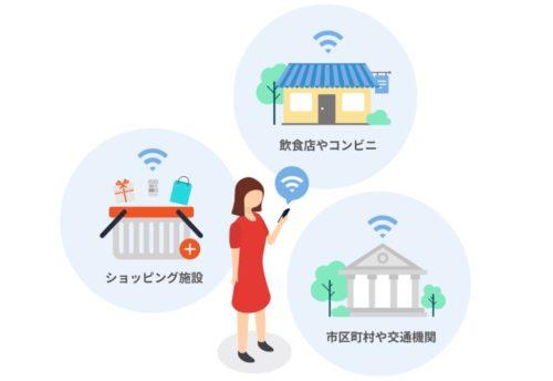そもそもタウンWiFi(アプリ)とは?なぜ無料なのか?